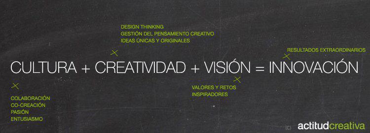actitud-creativa