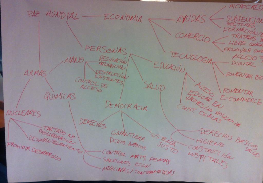 Captura mapas mentales 2